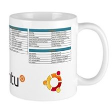 Ubuntu Reference Coffee Mug