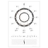 Unique Circle fifths Wall Art