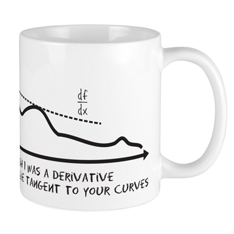 I wish I was a derivative Mug
