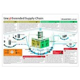 The extended supply chain