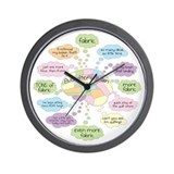 Cute Quilters Wall Clock