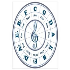 New Blue Circle of Fifths