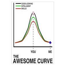 The Awesome Curve
