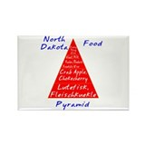 North Dakota Food Pyramid Rectangle Magnet (100 pa
