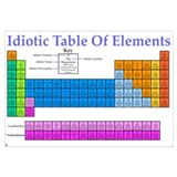 Idiotic Table Of Elements