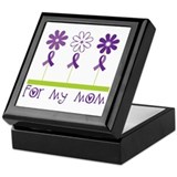 Alzheimers For My Mom Keepsake Box
