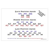 Playable Poker Hand Chart