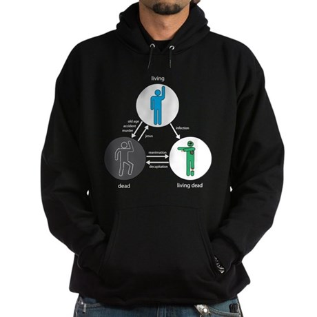 Directed Graph of Life and Zombies Hoodie (dark)