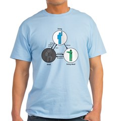 Directed Graph of Life and Zombies Light T-Shirt