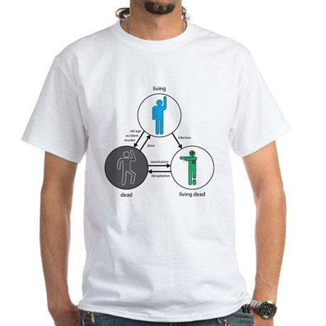 Directed Graph of Life and Zombies White T-Shirt