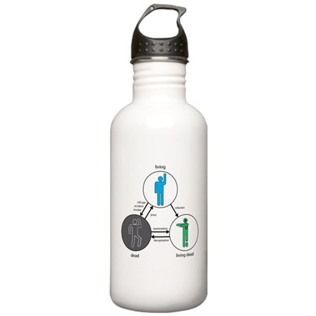 Directed Graph of Life and Zombies Water Bottle