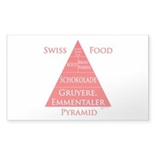 Swiss Food Pyramid Decal