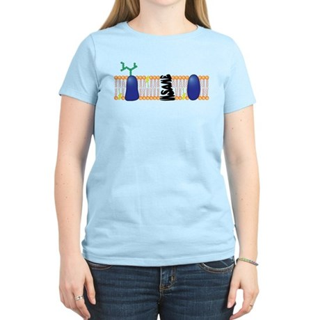 Insane in the (cell) Membrane Women's Light T-Shir