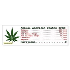 Marijuana Deaths Bumper Bumper Sticker