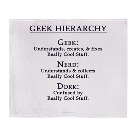 Geek Hierarchy Throw Blanket