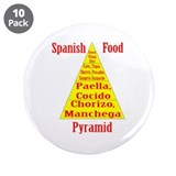 "Spanish Food Pyramid 3.5"" Button (10 pack)"