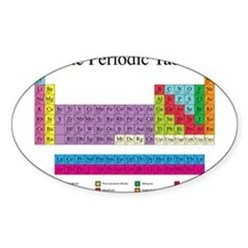Periodic Table Decal