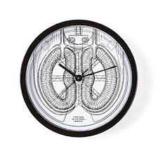 FoT - The Source Wall Clock