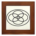Plural Pride (Symbol only) - Framed Tile