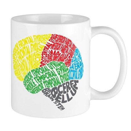Your Brain (Anatomy) on Words Mug