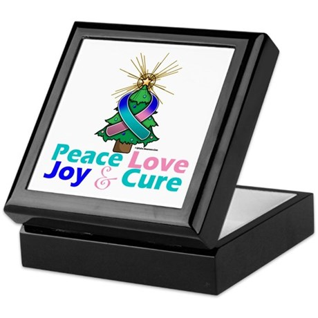 Thyroid Cancer Xmas Tree Ribbon Keepsake Box