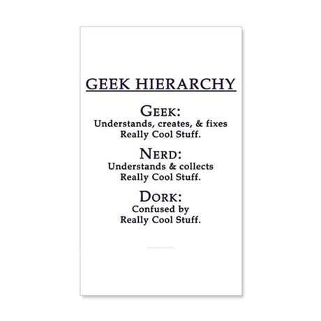 Geek Hierarchy 38.5 x 24.5 Wall Peel