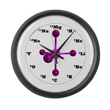 Elements Large Wall Clock - Purple