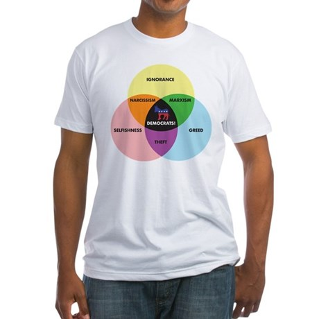 Democrat Venn Diagram Fitted T-Shirt