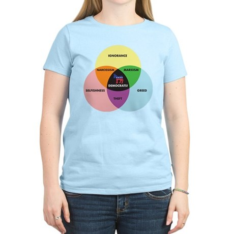 Democrat Venn Diagram Women's Light T-Shirt