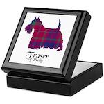 Terrier - Fraser of Reelig Keepsake Box