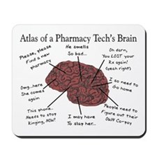 Atlas Of... Mousepad