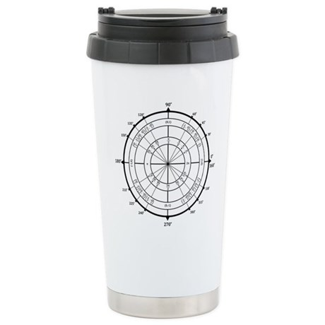 Math Geek Unit Circle Ceramic Travel Mug