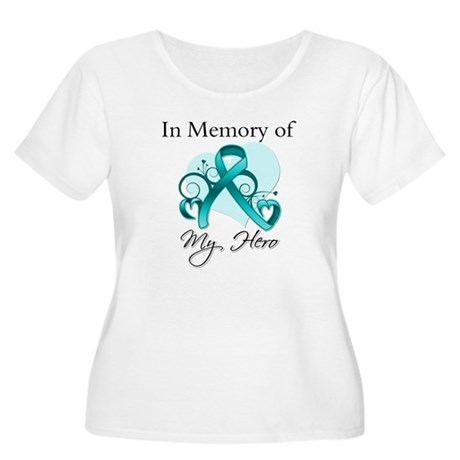 In Memory Peritoneal Cancer Women's Plus Size Scoo