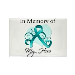 In Memory Peritoneal Cancer Rectangle Magnet (10 p