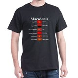 Macedonian Flags Black T-Shirt