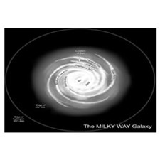 A diagram of the Milky Way, depicting its various