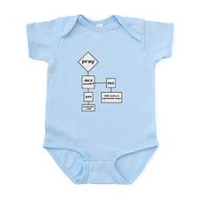 Prayer Flow Chart Infant Bodysuit