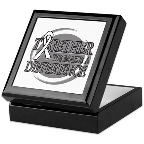 Lung Cancer Support Keepsake Box