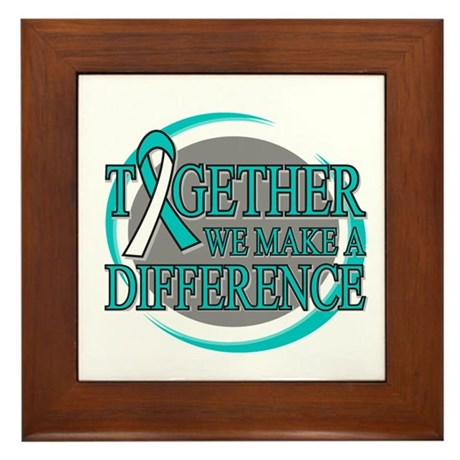 Cervical Cancer Support Framed Tile