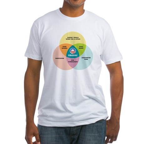 Obama Venn Diagram Fitted T-Shirt