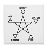 Five Elemental Pentagram Coaster Tile