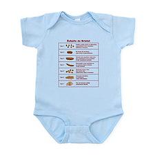 Échelle de Bristol Infant Bodysuit