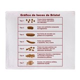 Gráfico de heces de Bristol Throw Blanket