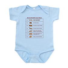 Bristol-Stuhlformen-Skala Infant Bodysuit