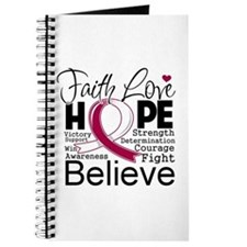 Faith Hope Head Neck Cancer Journal