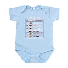 Bristol-saurskvarðinn Infant Bodysuit