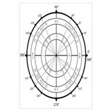 Math Geek Unit Circle Wall Art