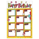 Happy Birthday Classroom Wall Art