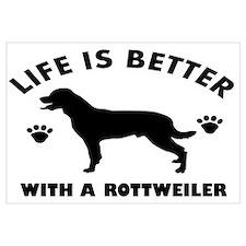 Rottweiler breed Design Wall Art