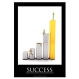 Success motivational poster Wall Art